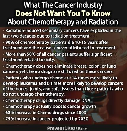 ChemoRadStats